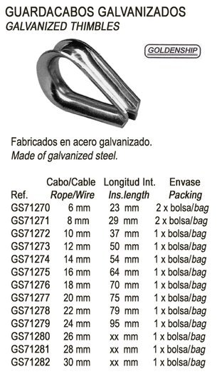 GUARDACABOS GALV.  8 mm.  (Pack 2)